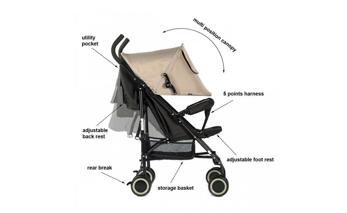 The Best Travel Strollers in 2021 (Light & Easy)